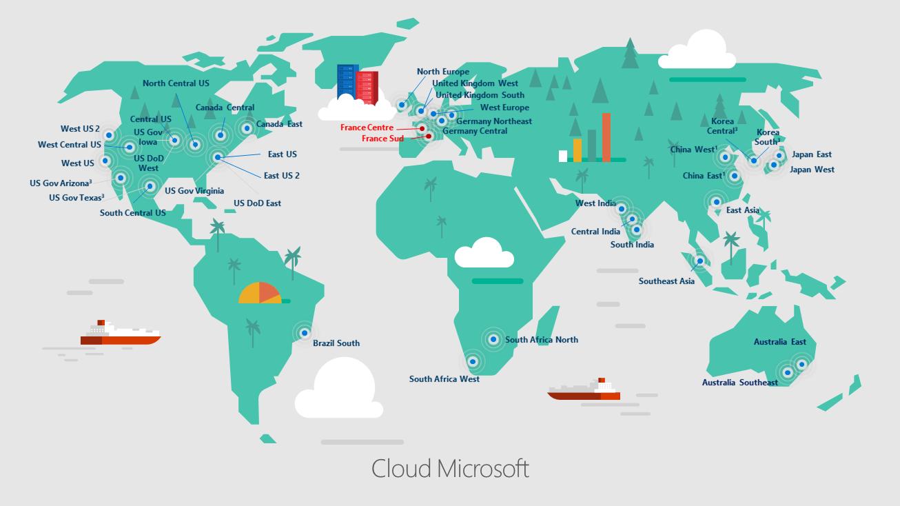 Régions / Datacenters Microsoft - Copyright Microsoft